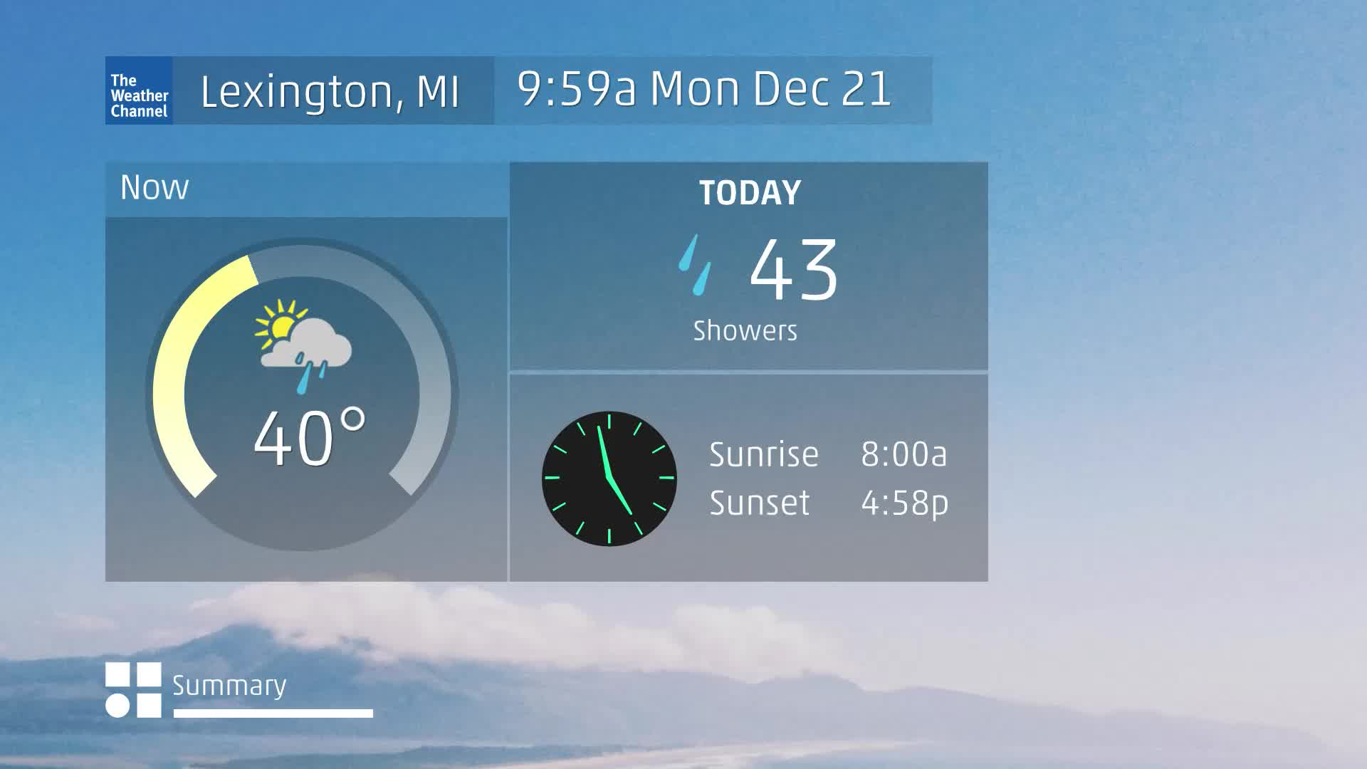 Lexington, MI 40 Second Forecast