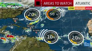 Watching Four Areas in the Atlantic