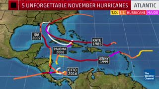 Hurricanes in November? There Have Been Plenty