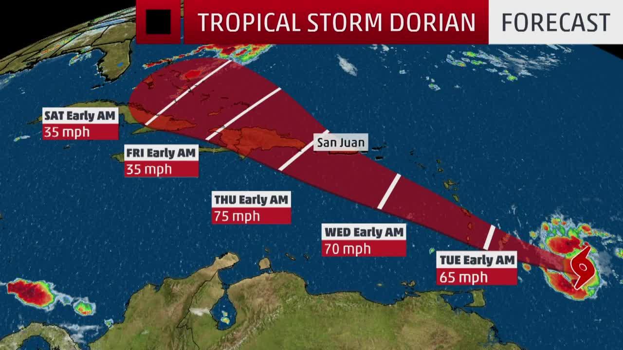 Resultado de imagen para storm Dorian