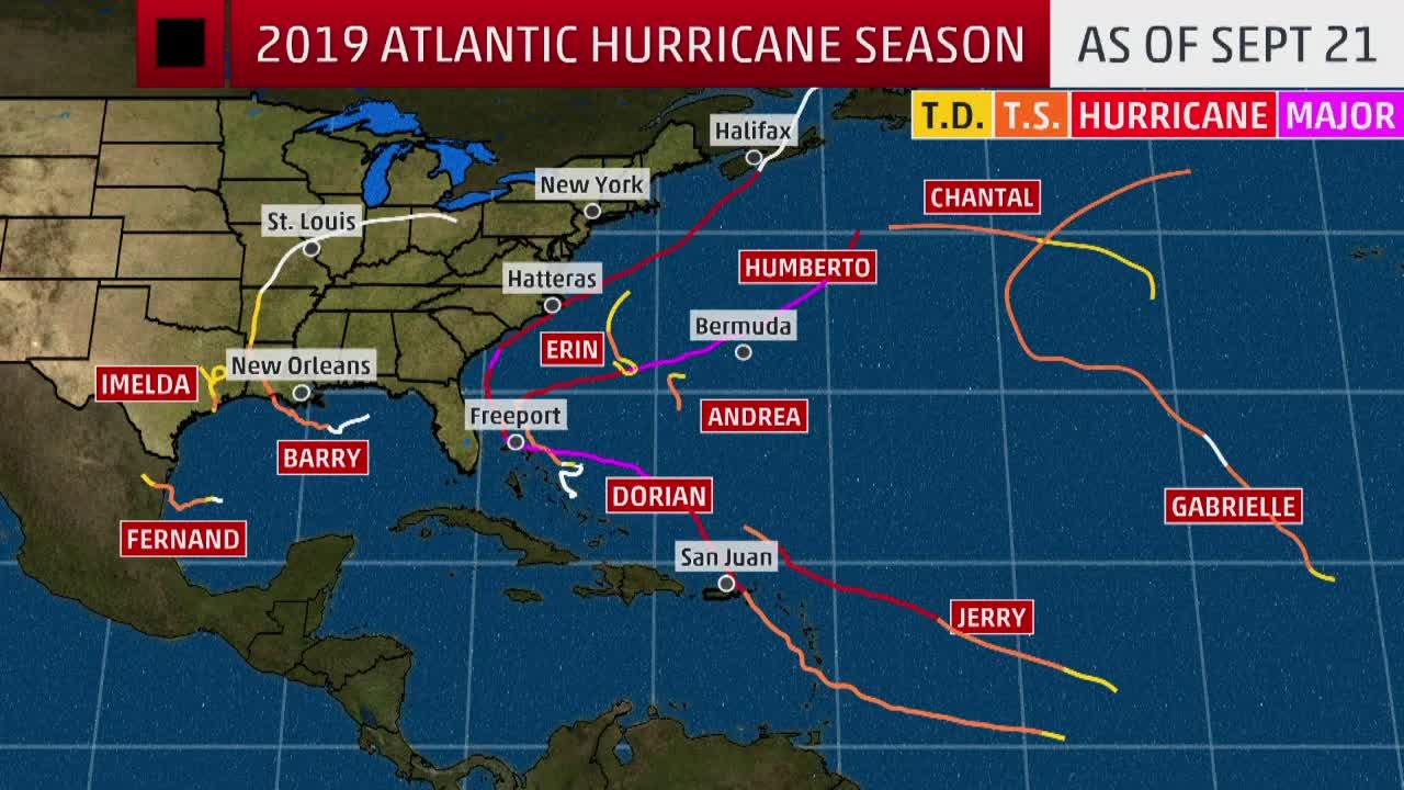 Tropics So Far in 2019: Busy in the Atlantic, Quiet in the Pacific