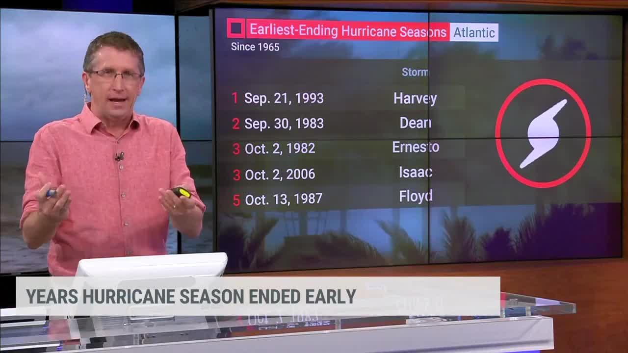 Years Hurricane Season Ended Early