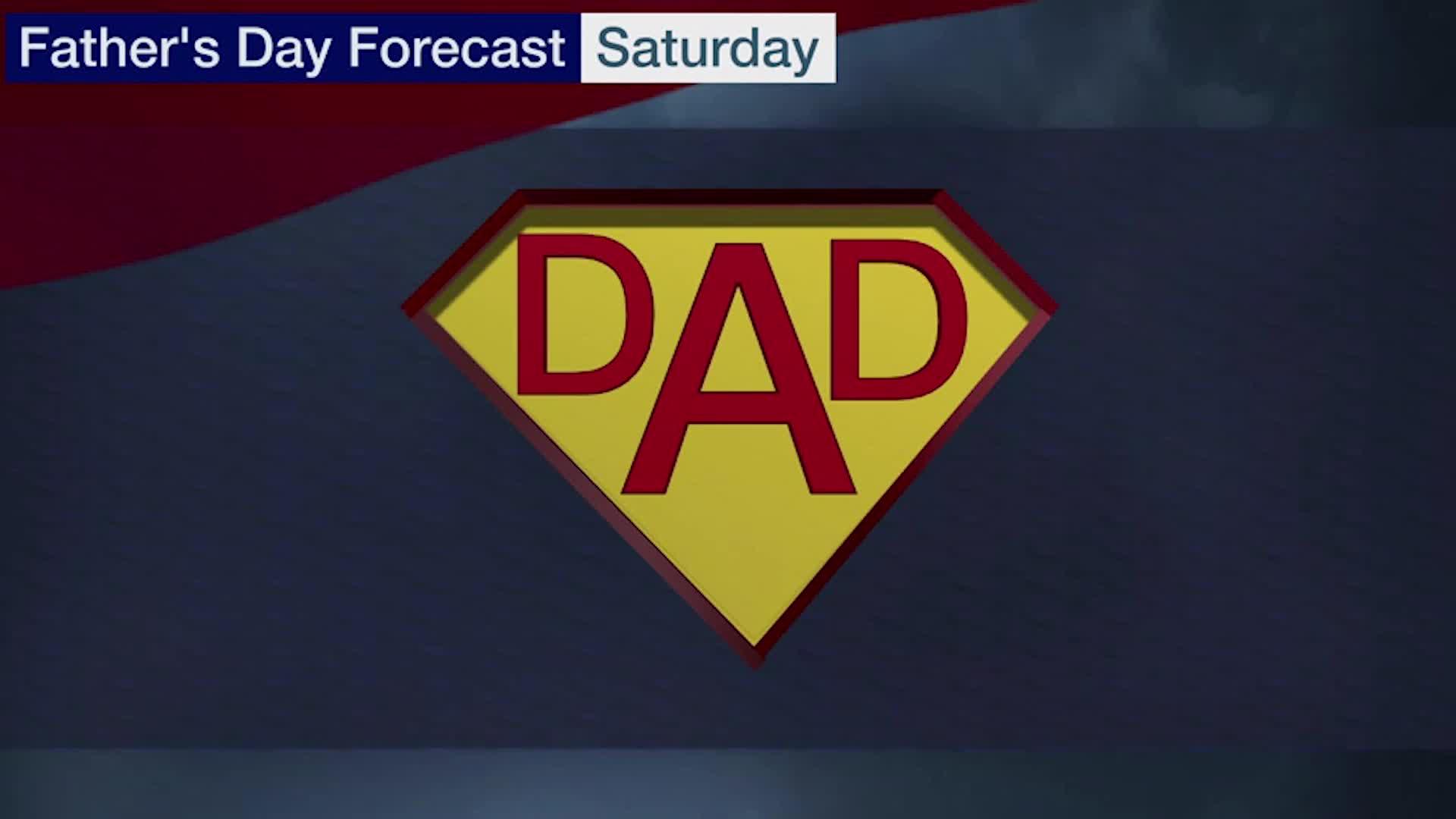 ¿Cómo estará el tiempo para el gran día de papá?