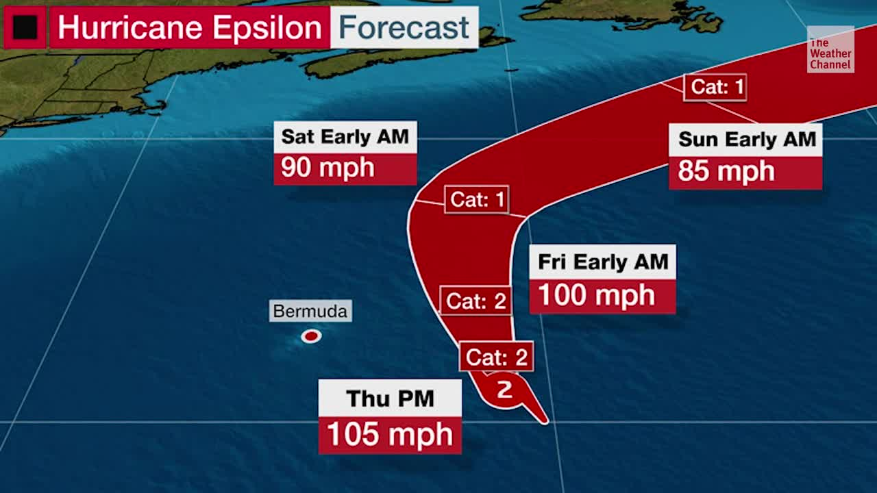 Hurricane Epsilon to Impact Bermuda Today