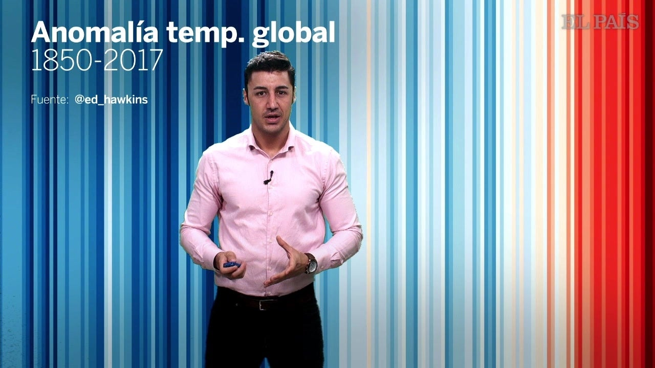 El ascenso térmico de España, en código de barras