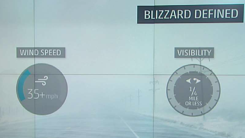 What Is A Blizzard The Weather Channel