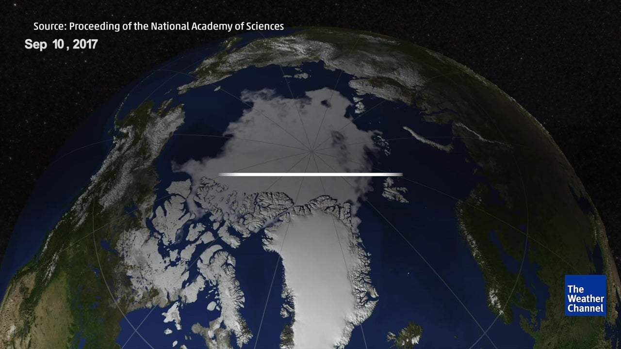 Humans Turning Climate Clock Back?