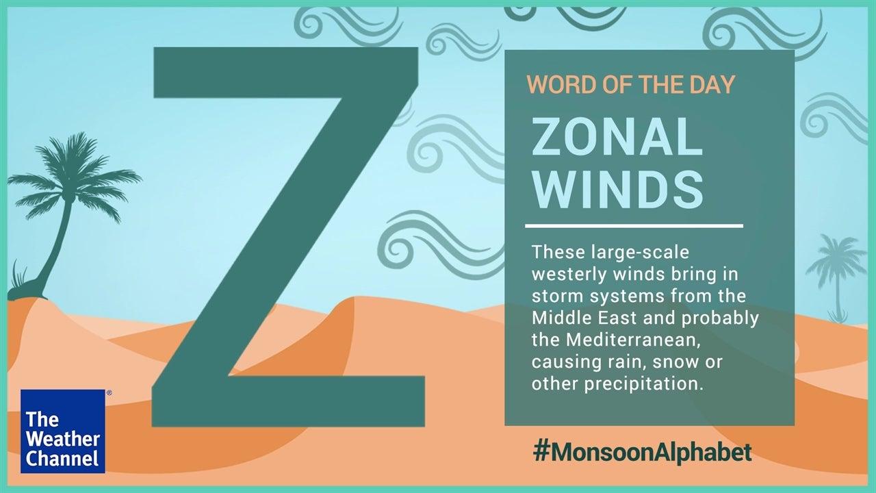 Z for Zonal Winds #MonsoonAlphabet