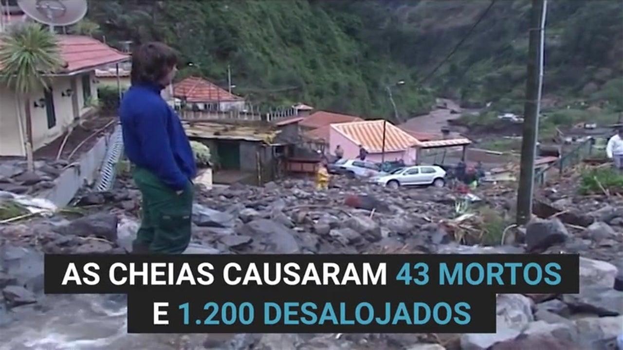 96f4466161f83 https   weather.com pt-PT portugal noticias video o-tempo-em-portugal ...