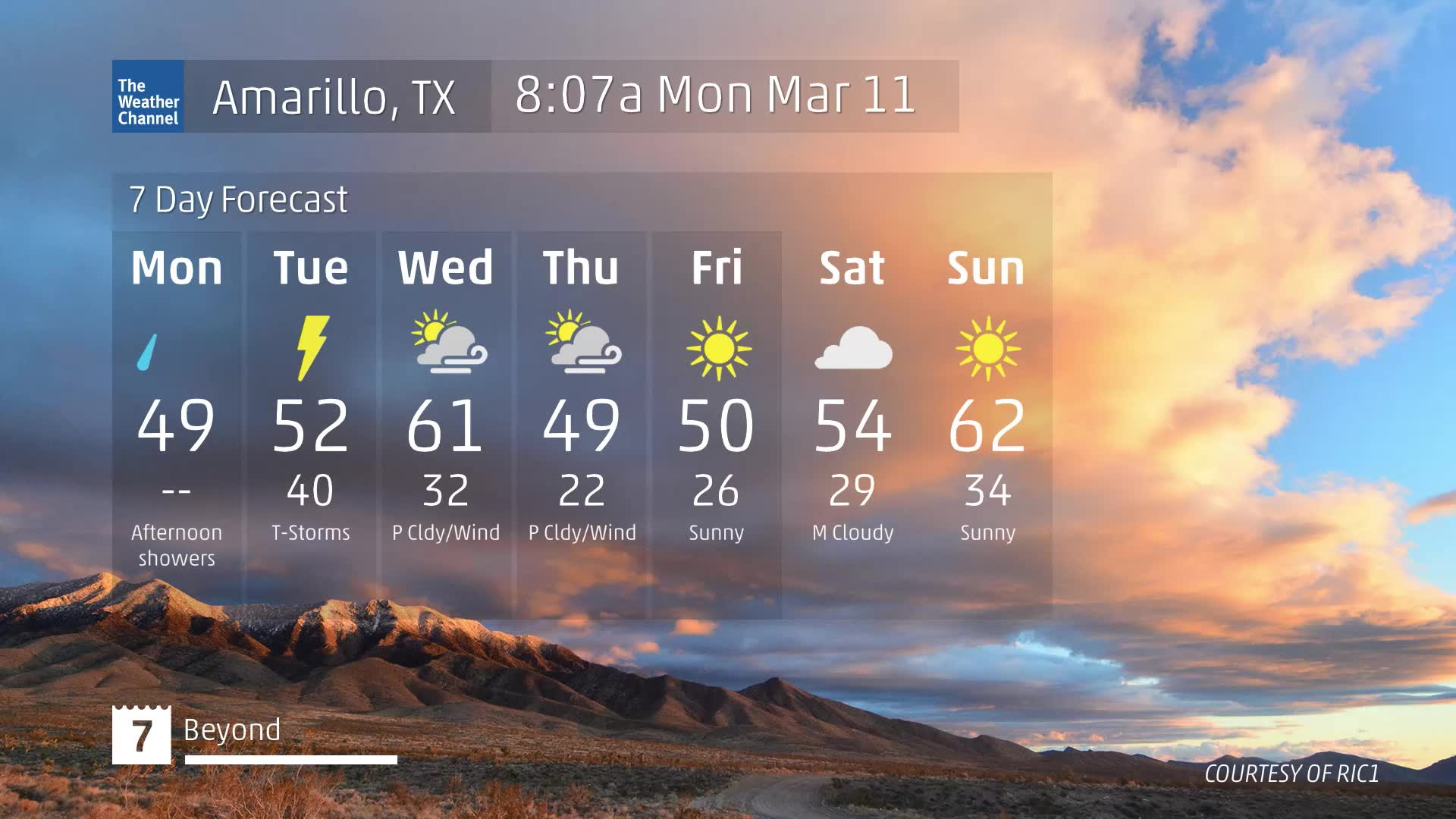 Fitchburg MA Weather Forecast And Conditions The - 10 day weather forecast worcester ma