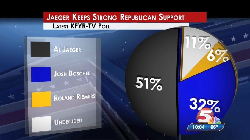 Poll favors Republicans in four statewide races