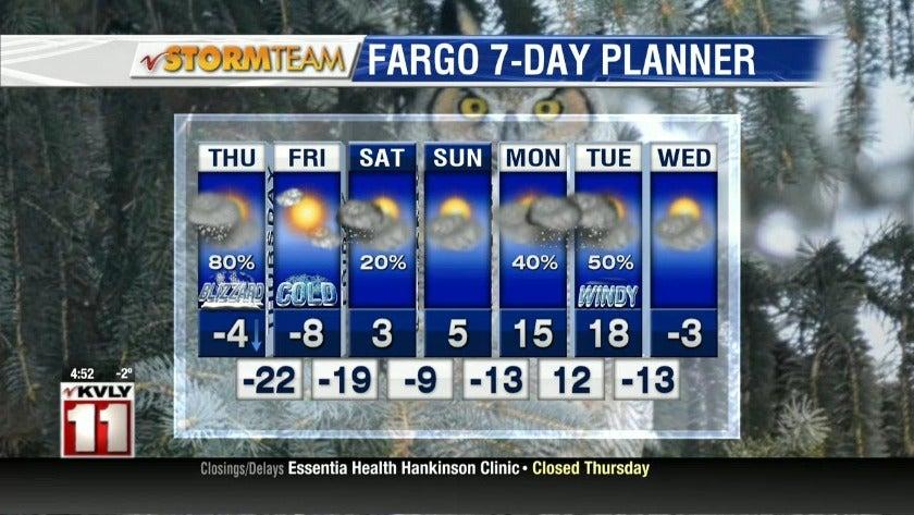 Weather: Morning Forecast - February 7