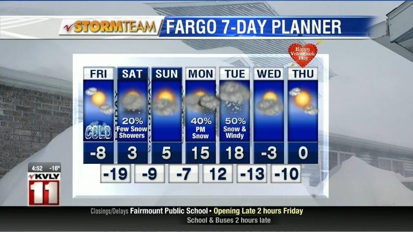 Weather: Morning Forecast - February 8