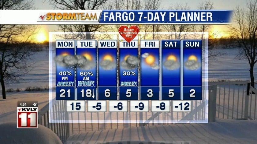 Weather: Morning Forecast - February 11