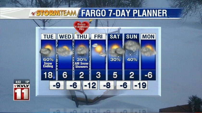 Weather: Morning Forecast - February 12