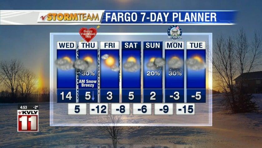 Weather: Morning Forecast - February 13