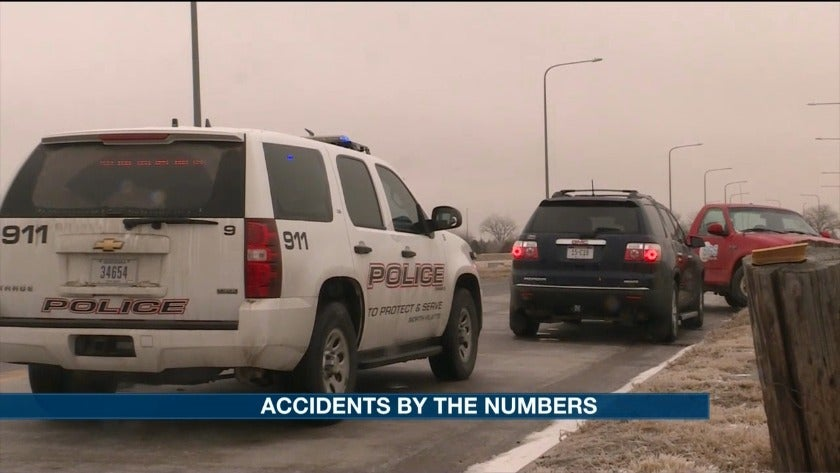 Traffic accidents by the numbers