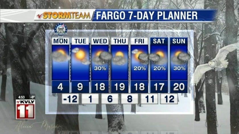 Weather: Morning Forecast - February 18