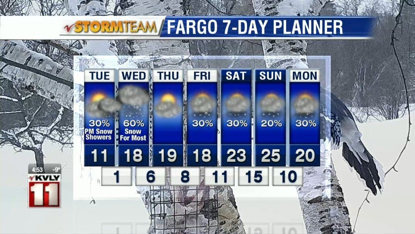 Weather: Morning Forecast - February 19