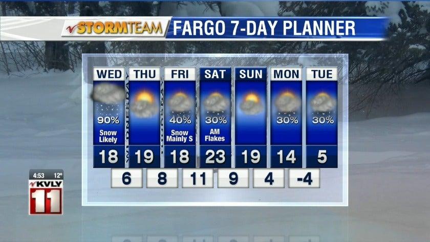 Weather: Morning Forecast - February 20